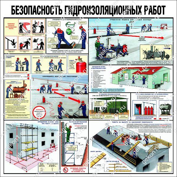 Стенд Безопасность гидроизоляционных работ