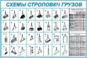 Схемы строповки1