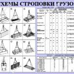 Схемы строповок7